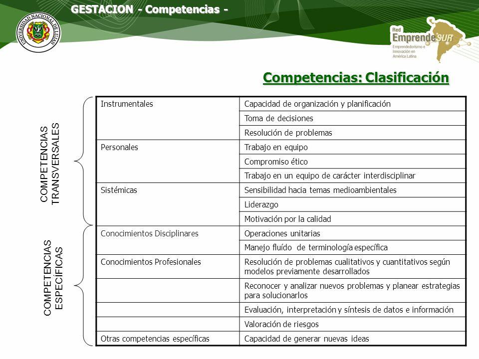 Competencias: Clasificación