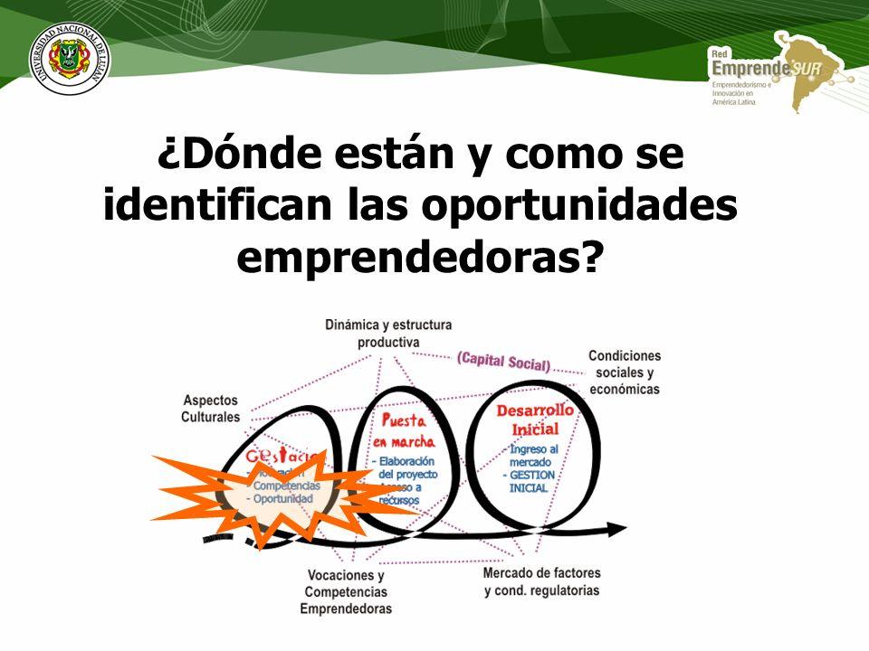 ¿Dónde están y como se identifican las oportunidades emprendedoras