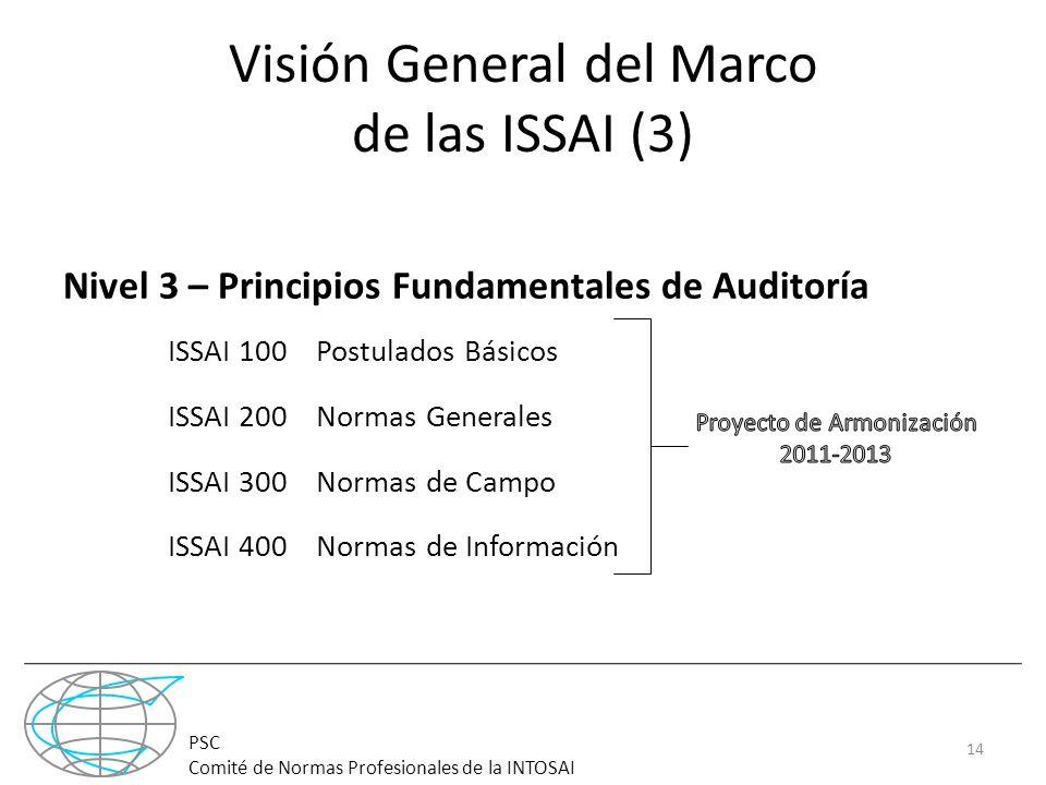 Visión General del Marco de las ISSAI (3)