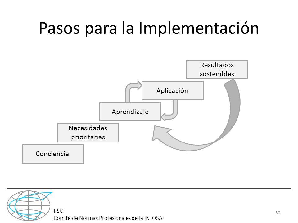 Pasos para la Implementación