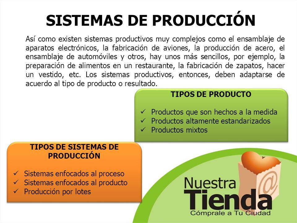 Producci n ppt video online descargar for Procesos de produccion de alimentos