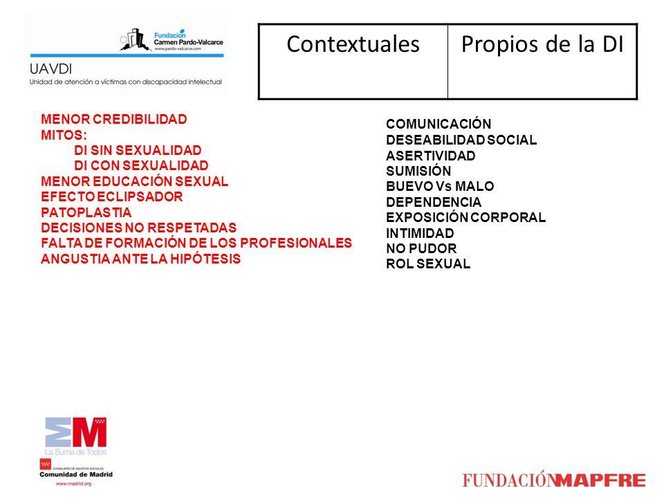 Contextuales Propios de la DI MENOR CREDIBILIDAD COMUNICACIÓN MITOS: