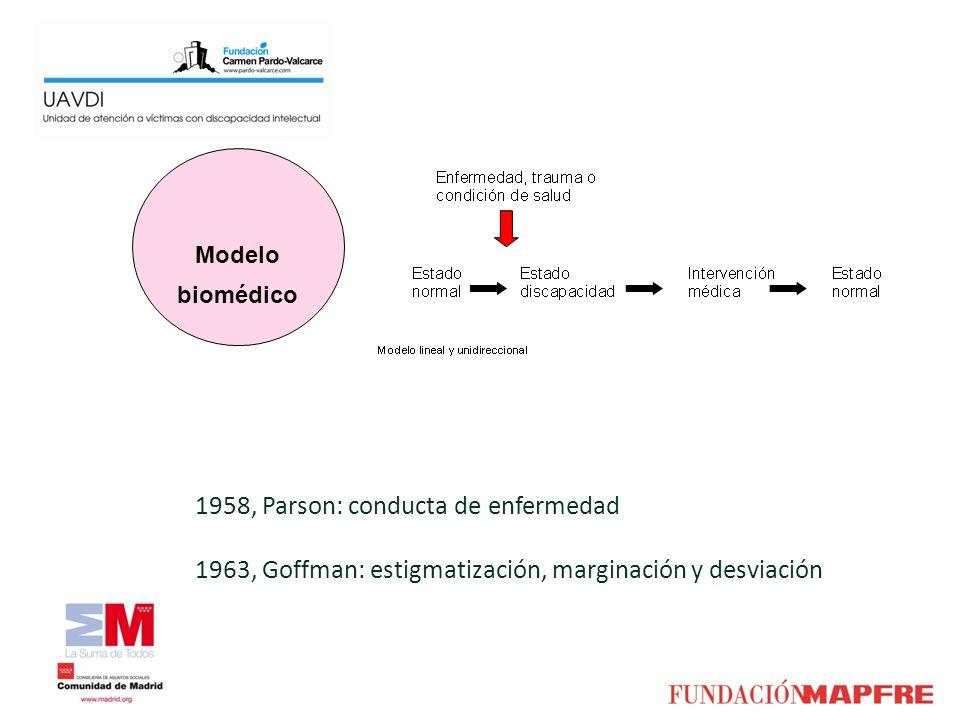 1958, Parson: conducta de enfermedad