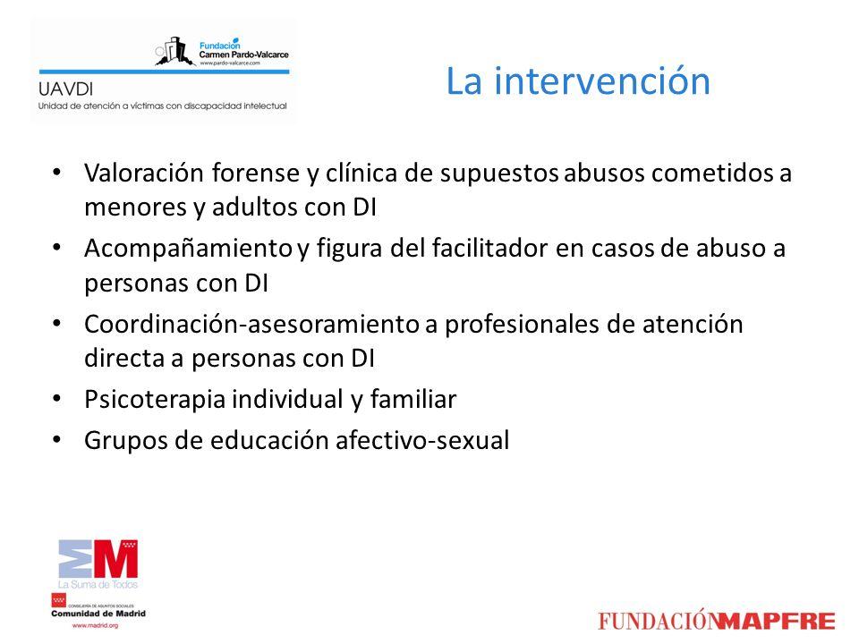 La intervención Valoración forense y clínica de supuestos abusos cometidos a menores y adultos con DI.