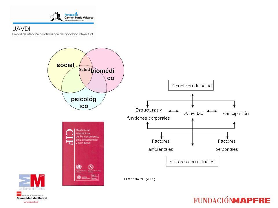social psicológico biomédico Salud