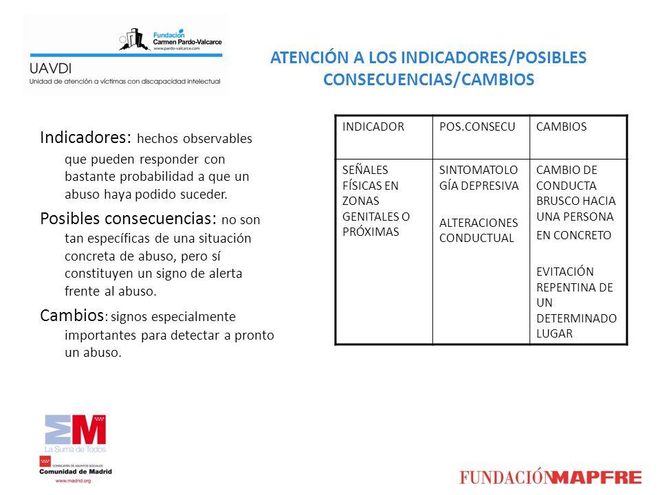 ATENCIÓN A LOS INDICADORES/POSIBLES CONSECUENCIAS/CAMBIOS