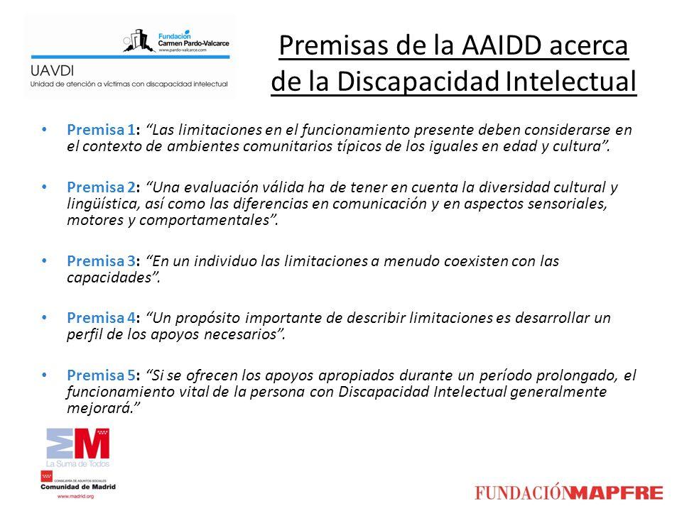 Premisas de la AAIDD acerca de la Discapacidad Intelectual