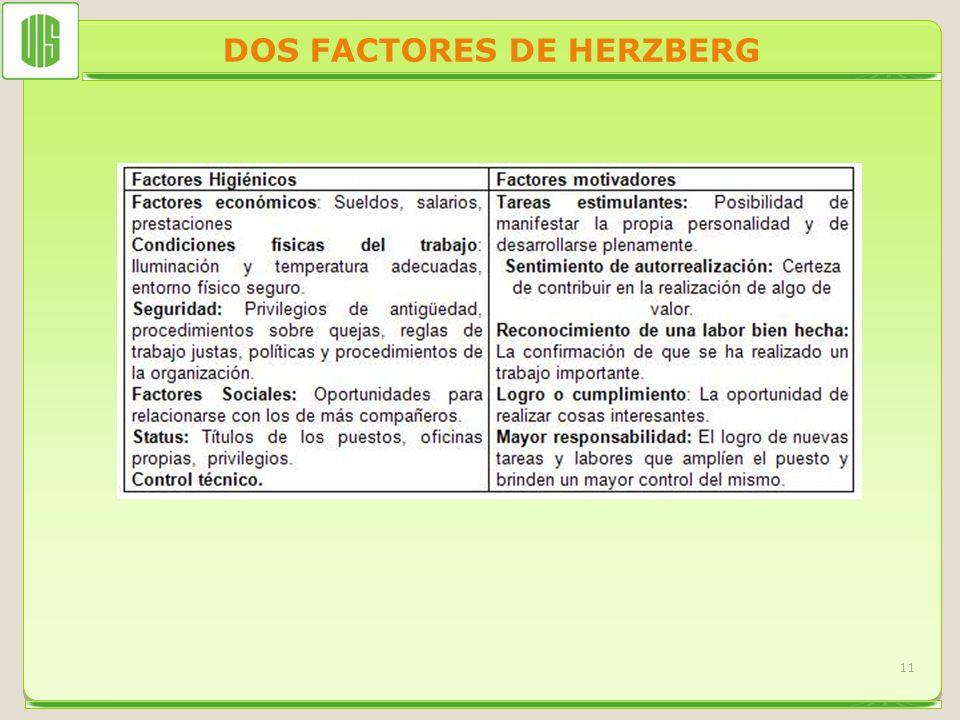 DOS FACTORES DE HERZBERG