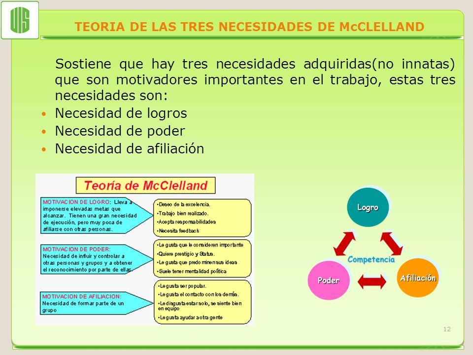 TEORIA DE LAS TRES NECESIDADES DE McCLELLAND