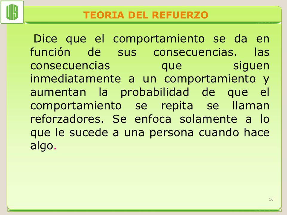TEORIA DEL REFUERZO