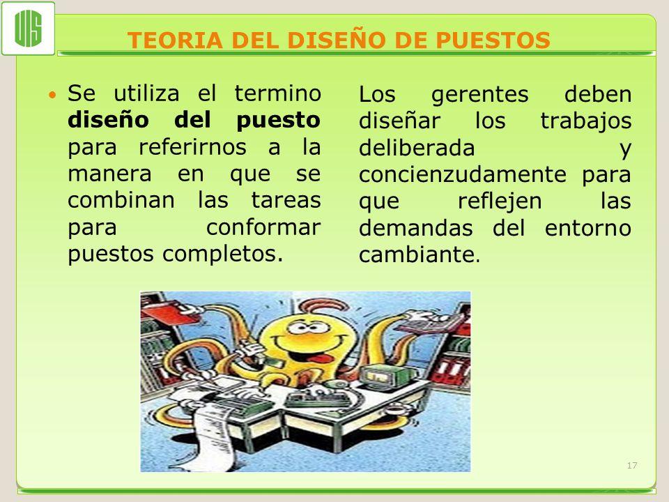 TEORIA DEL DISEÑO DE PUESTOS