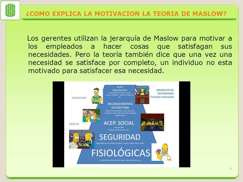 ¿COMO EXPLICA LA MOTIVACION LA TEORIA DE MASLOW