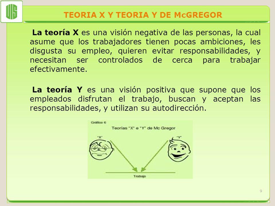 TEORIA X Y TEORIA Y DE McGREGOR