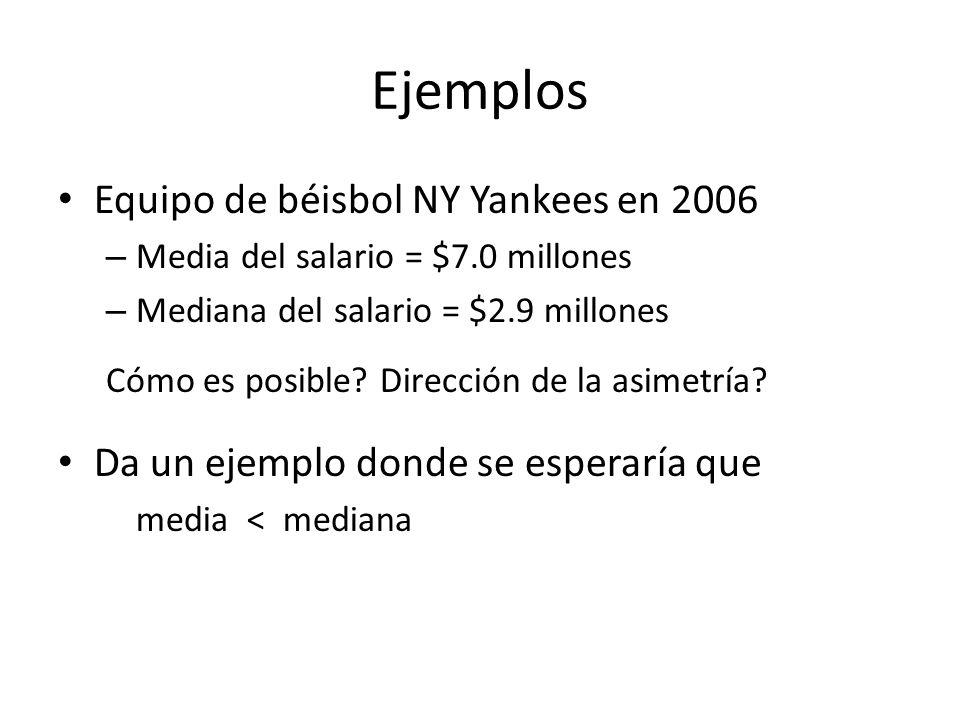 Ejemplos Equipo de béisbol NY Yankees en 2006