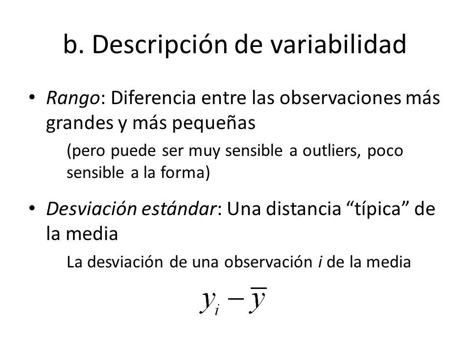 b. Descripción de variabilidad