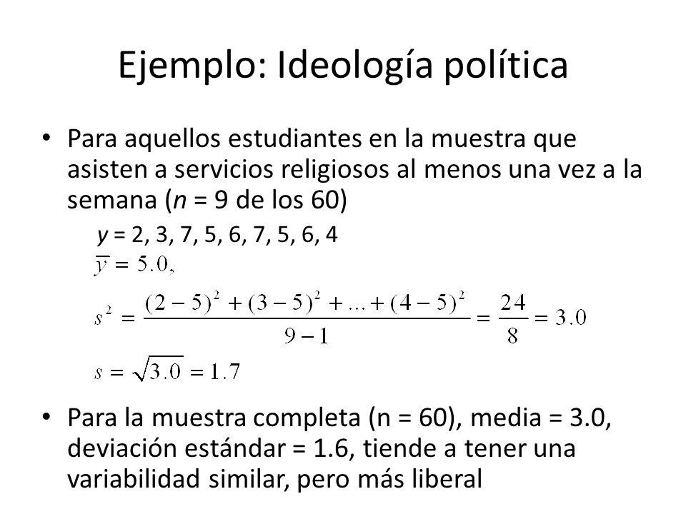 Ejemplo: Ideología política