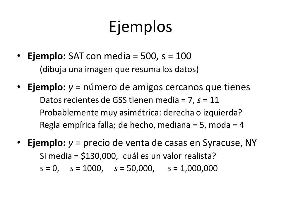 Ejemplos Ejemplo: SAT con media = 500, s = 100