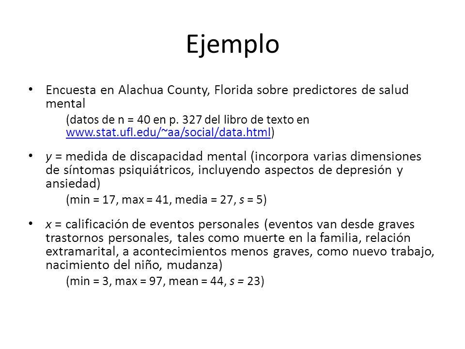 Ejemplo Encuesta en Alachua County, Florida sobre predictores de salud mental.