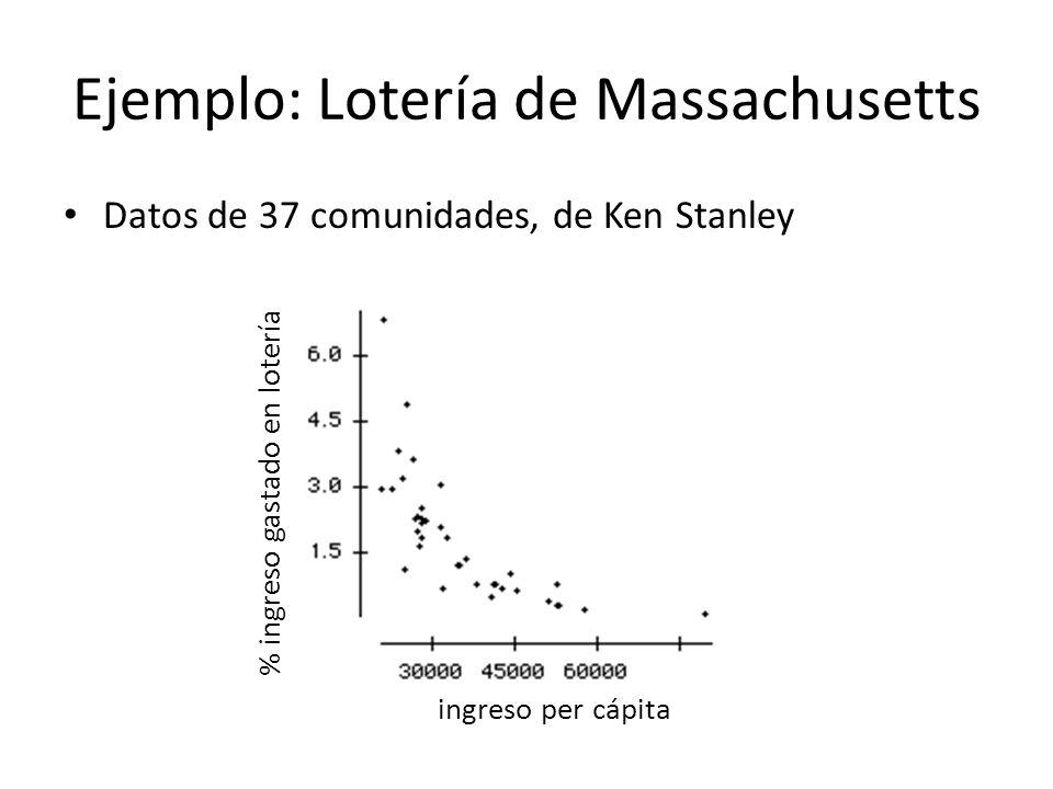 Ejemplo: Lotería de Massachusetts