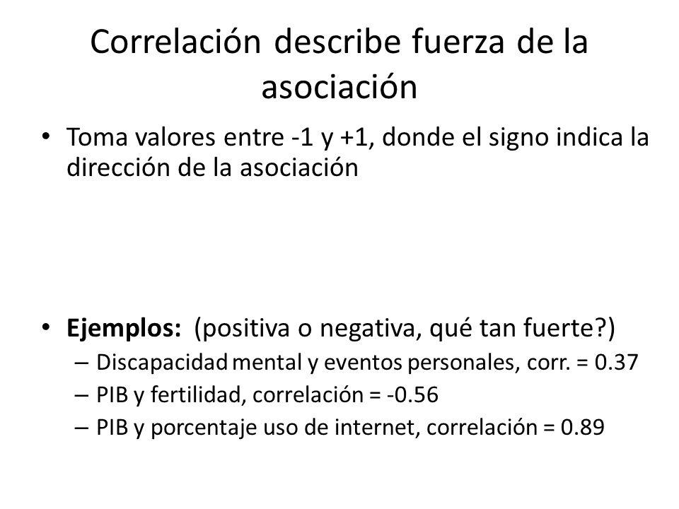 Correlación describe fuerza de la asociación