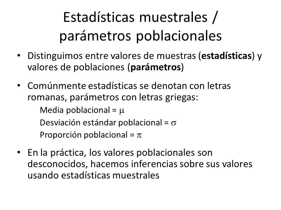 Estadísticas muestrales / parámetros poblacionales