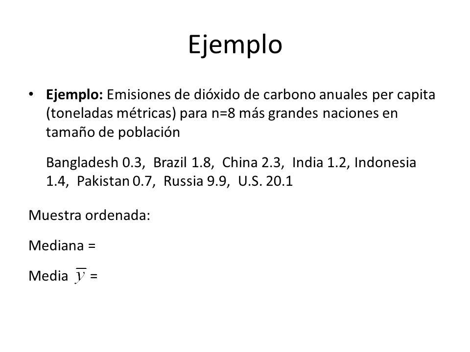 Ejemplo Ejemplo: Emisiones de dióxido de carbono anuales per capita (toneladas métricas) para n=8 más grandes naciones en tamaño de población.