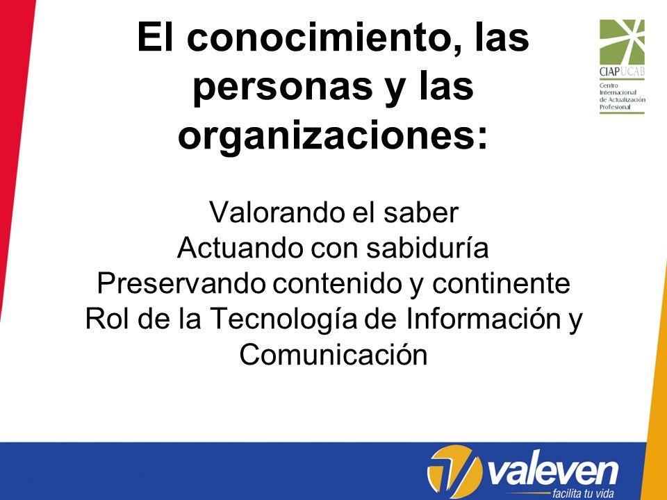 El conocimiento, las personas y las organizaciones: Valorando el saber Actuando con sabiduría Preservando contenido y continente Rol de la Tecnología de Información y Comunicación
