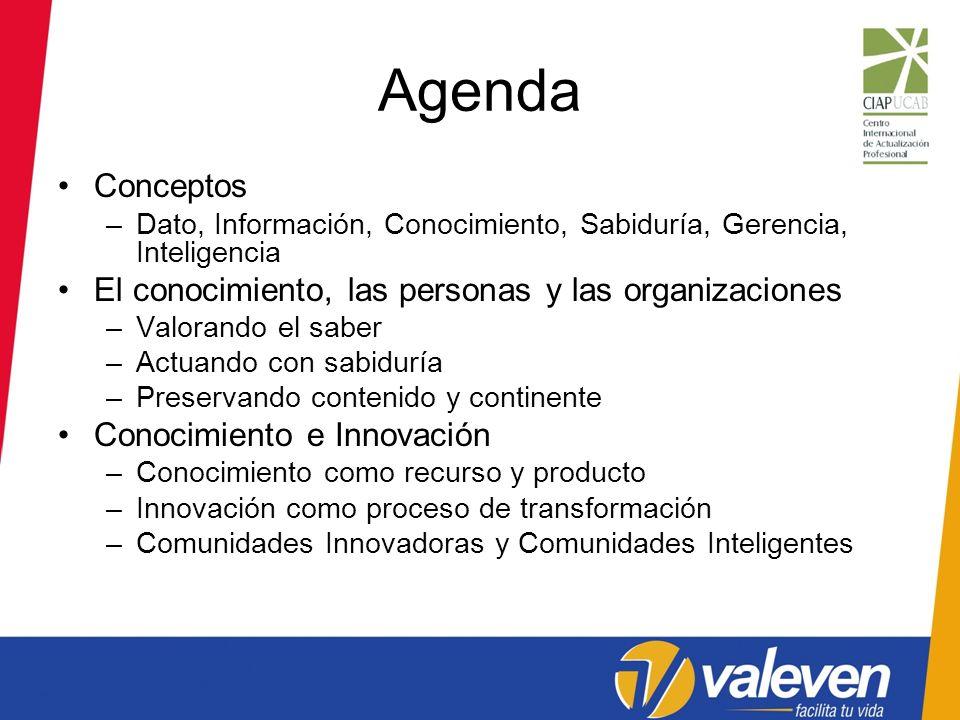 Agenda Conceptos El conocimiento, las personas y las organizaciones