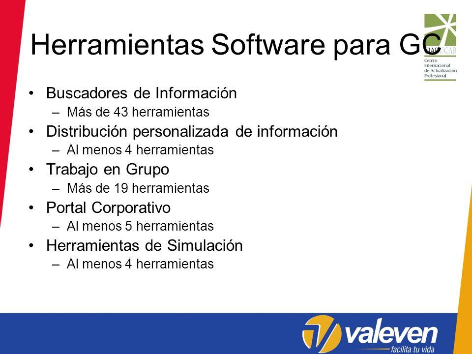 Herramientas Software para GC