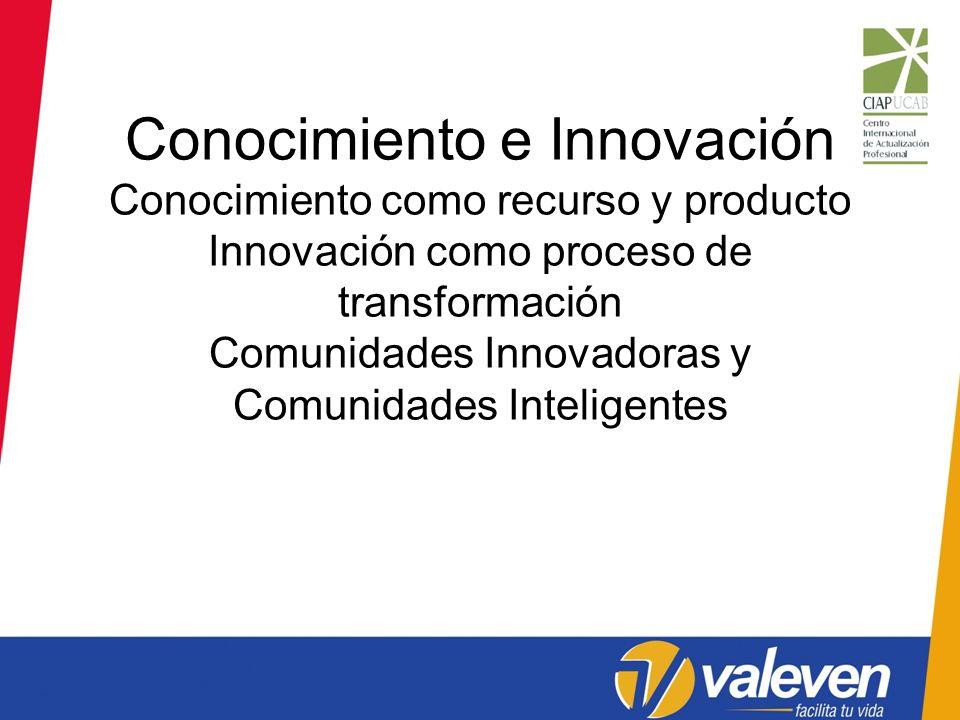 Conocimiento e Innovación Conocimiento como recurso y producto Innovación como proceso de transformación Comunidades Innovadoras y Comunidades Inteligentes