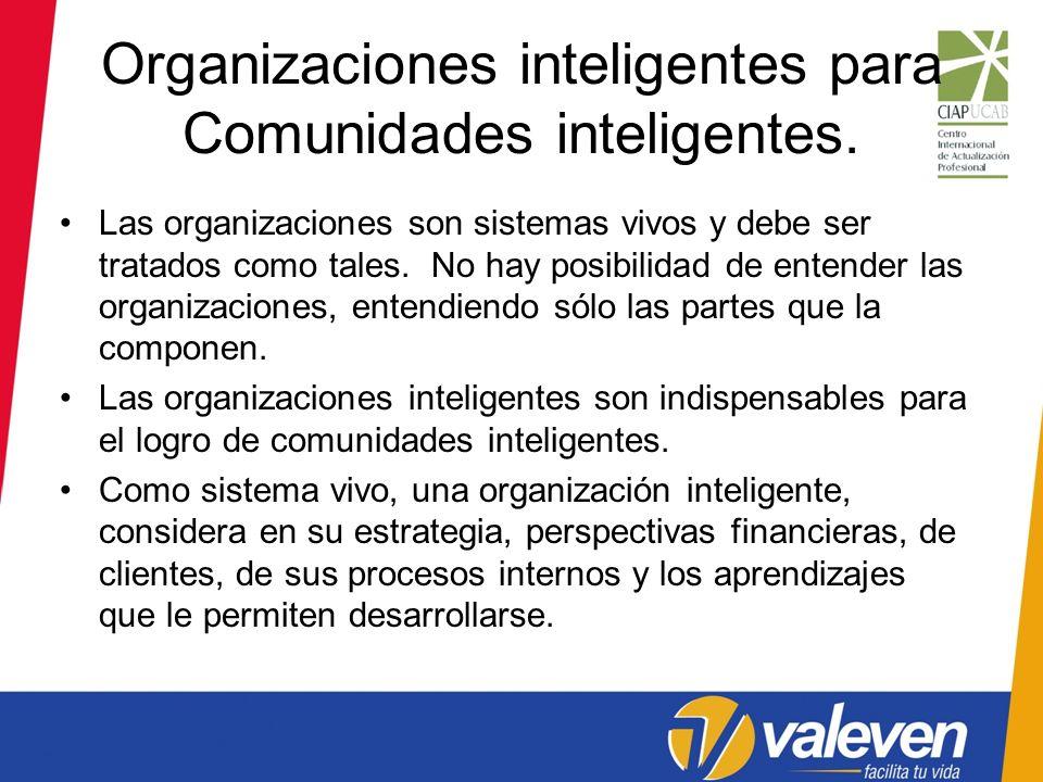 Organizaciones inteligentes para Comunidades inteligentes.