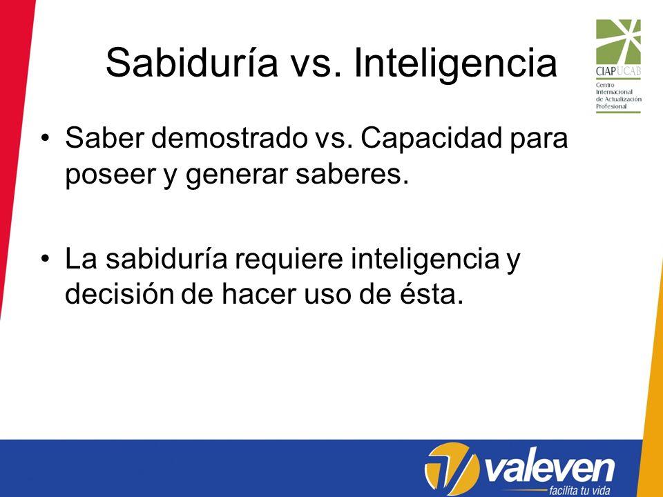 Sabiduría vs. Inteligencia