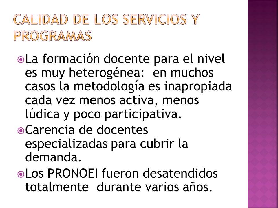 CALIDAD DE LOS SERVICIOS Y PROGRAMAS