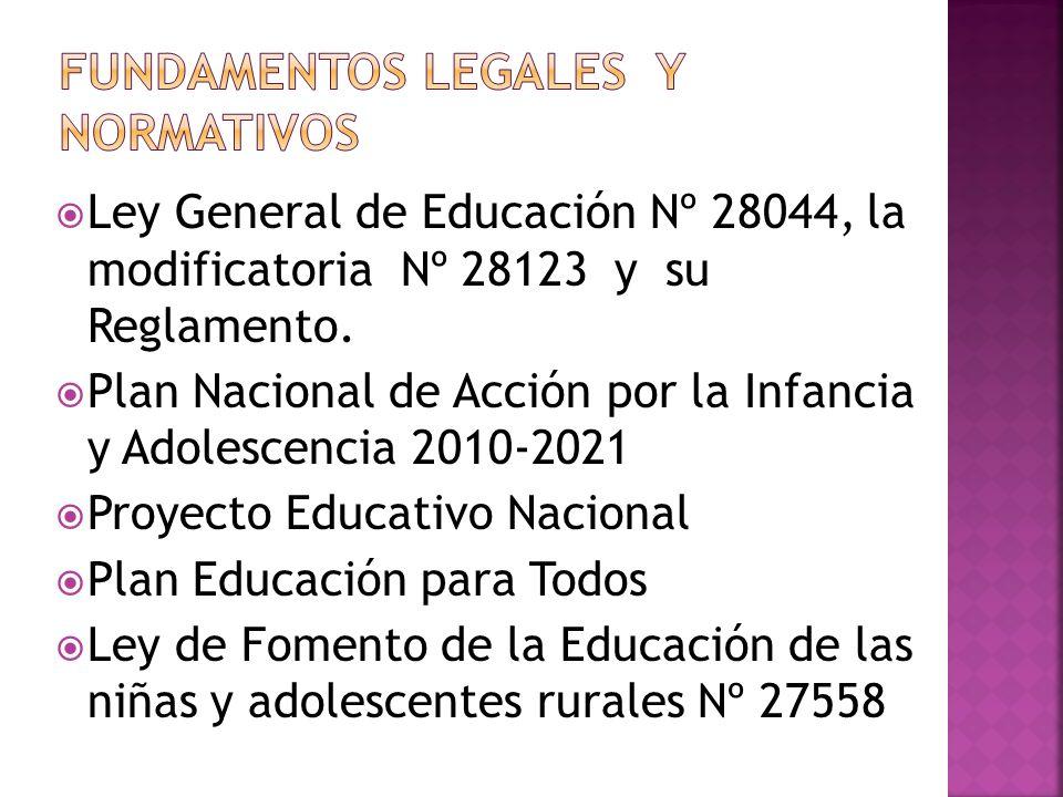 FUNDAMENTOS LEGALES Y NORMATIVOS