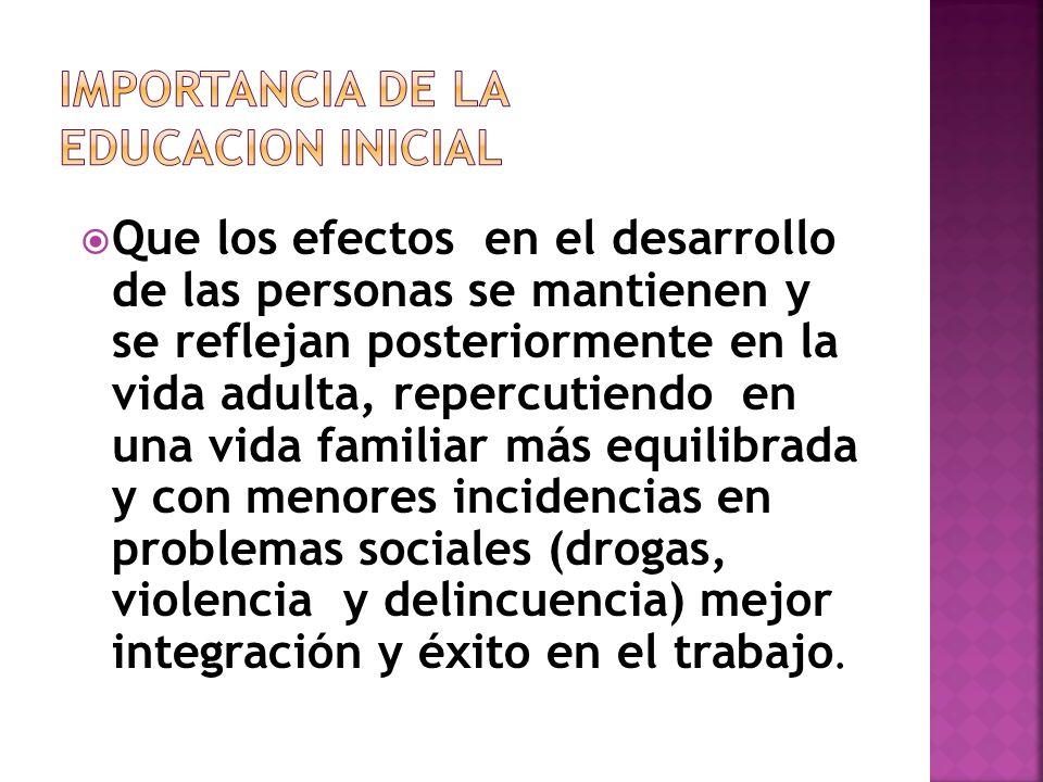 IMPORTANCIA DE LA EDUCACION INICIAL