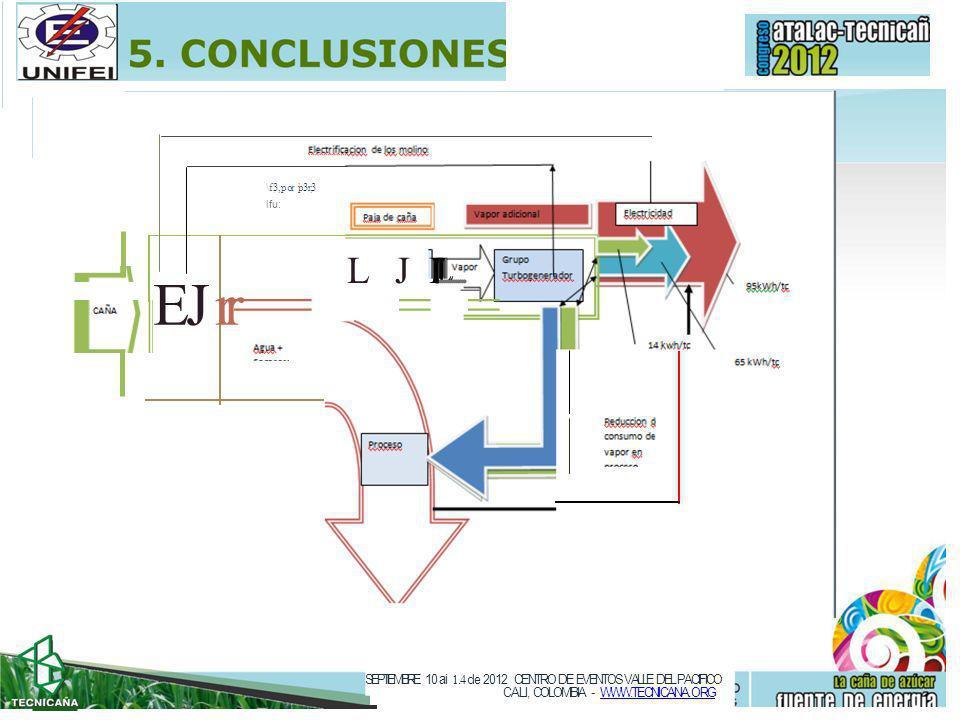 \f,3,por 1p3:r;3 lfu: LJLLJ............._. EJ rr=== == SEPTIEMBRE 10 ai 1.4 de 2012 CENTRO DE EVENTOS VALLE DEL PACIFICO.