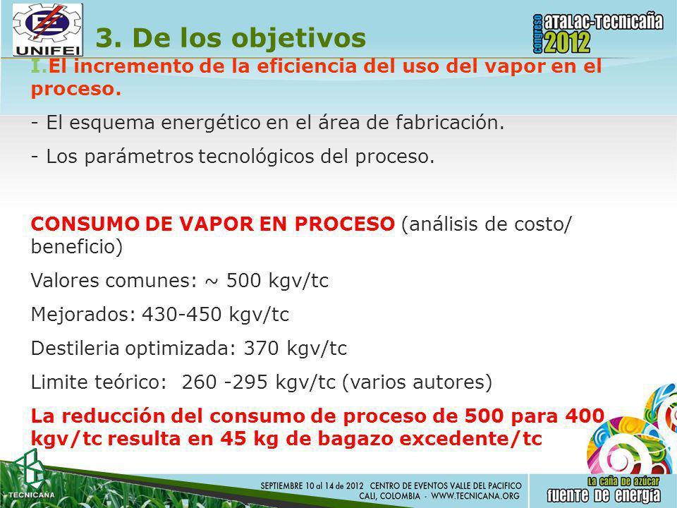 3. De los objetivos I.El incremento de la eficiencia del uso del vapor en el proceso. El esquema energético en el área de fabricación.