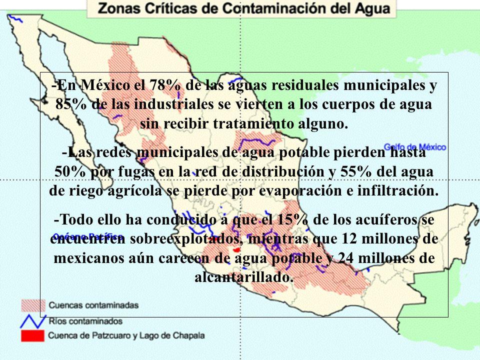 -En México el 78% de las aguas residuales municipales y 85% de las industriales se vierten a los cuerpos de agua sin recibir tratamiento alguno.