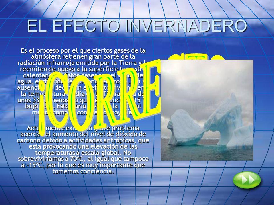 EL EFECTO INVERNADERO ¡CORRECTO!