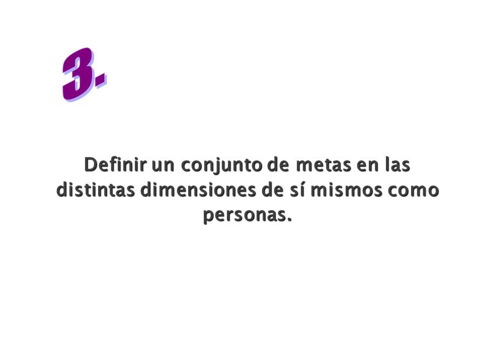 3. Definir un conjunto de metas en las distintas dimensiones de sí mismos como personas.