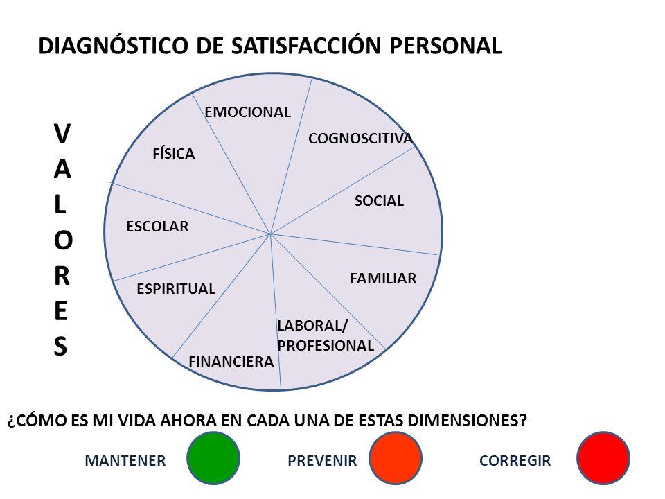 VALORES DIAGNÓSTICO DE SATISFACCIÓN PERSONAL
