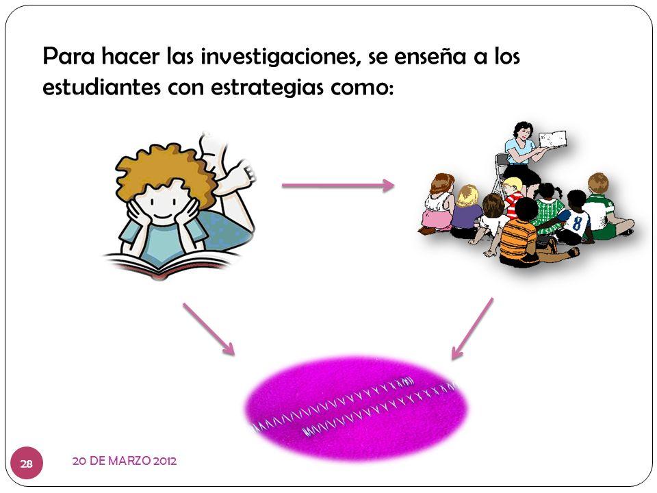 Para hacer las investigaciones, se enseña a los estudiantes con estrategias como: