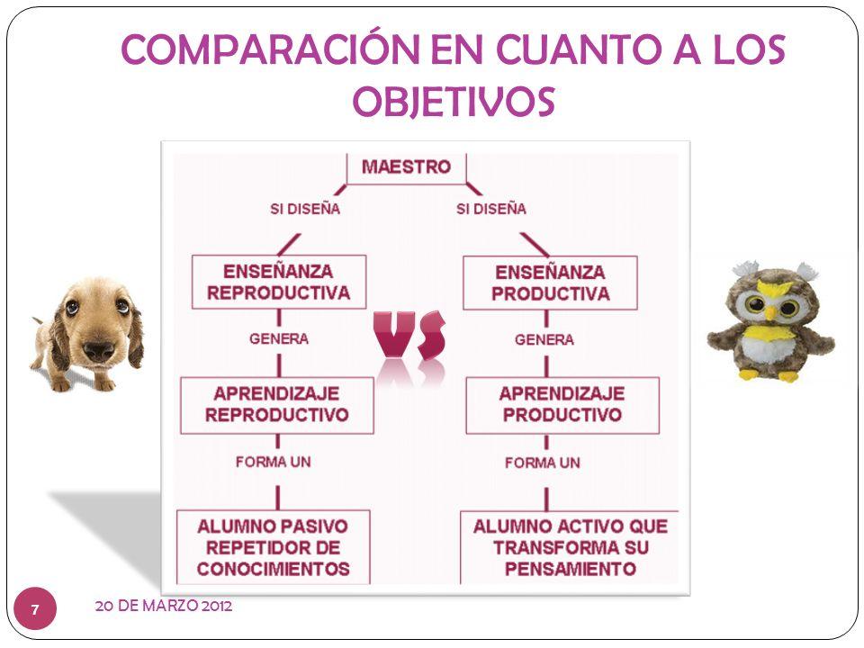 COMPARACIÓN EN CUANTO A LOS OBJETIVOS
