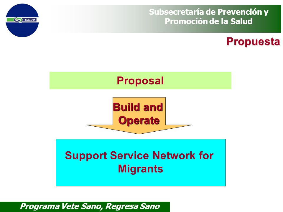 Support Service Network for