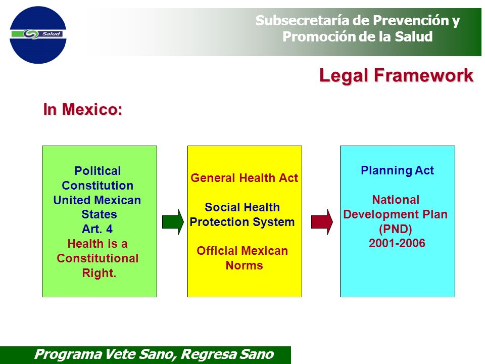 Legal Framework In Mexico: Political Constitution United Mexican