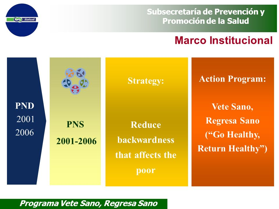 Marco Institucional Reduce backwardness that affects the poor