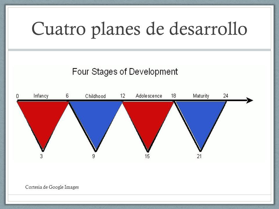 Cuatro planes de desarrollo