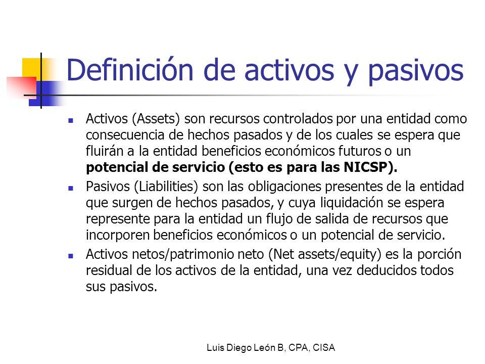 Definición de activos y pasivos