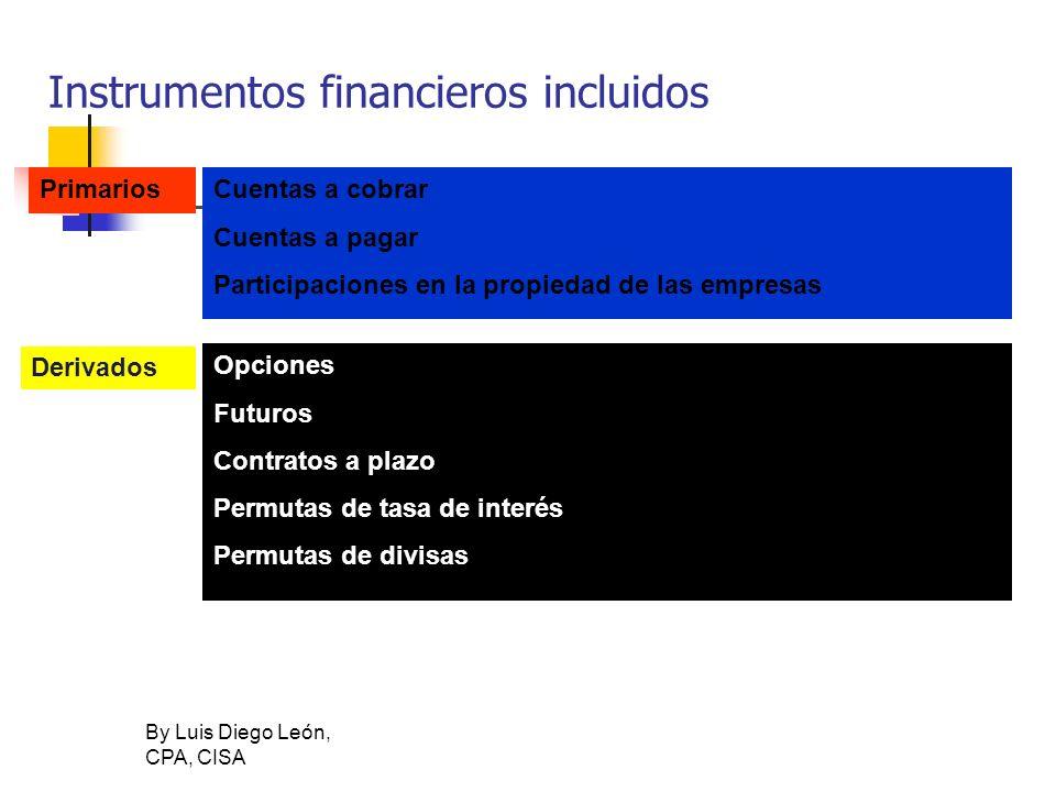 Instrumentos financieros incluidos