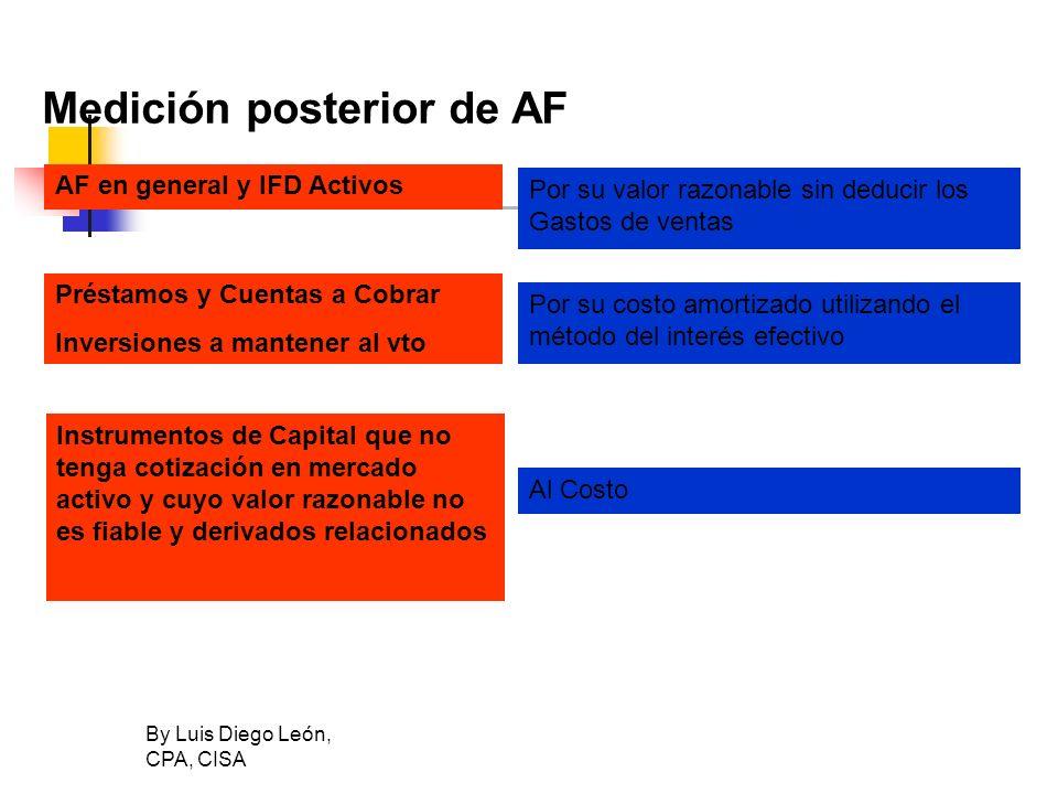 Medición posterior de AF